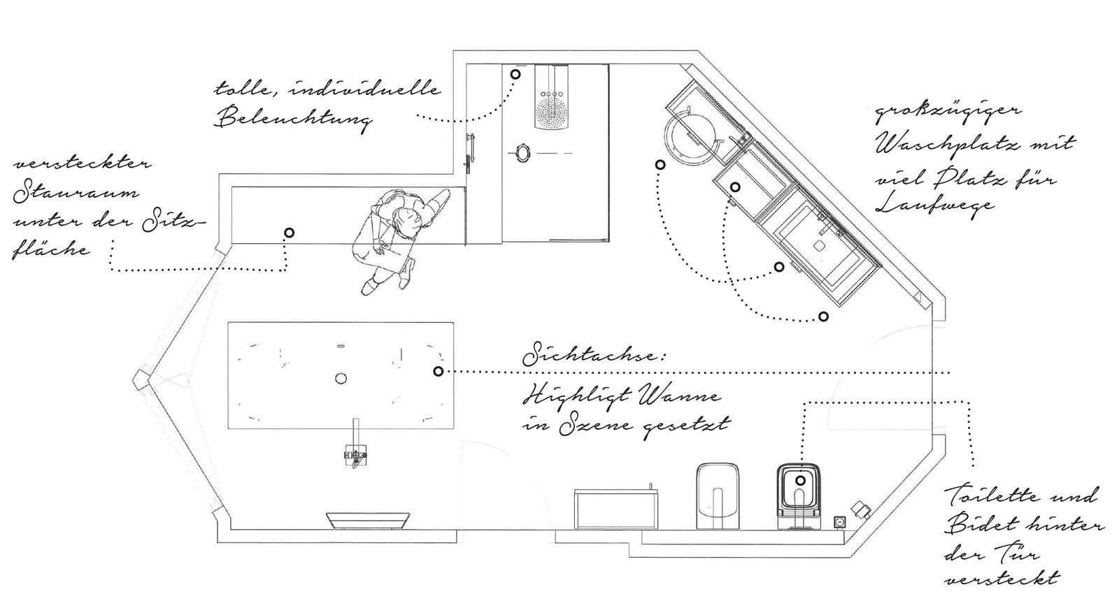 Badrenovierung Bad Heizung Shk Handwerkskooperation